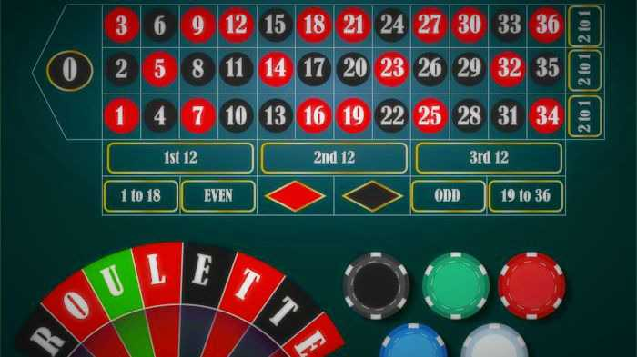 Play Roulette Online Begin Winning Now Casino Roulette